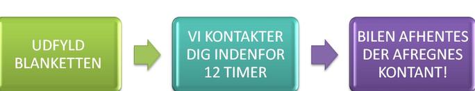 Skrotbil Skrotbiler Skrotpræmie - Skrotpris København